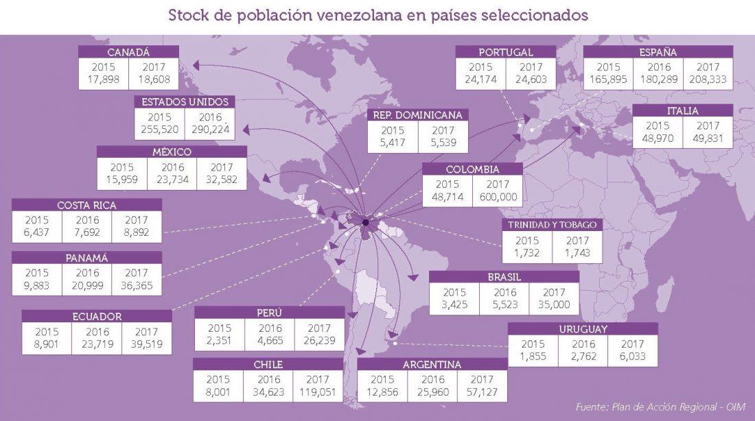 Migrantes venezolanos en el mundo