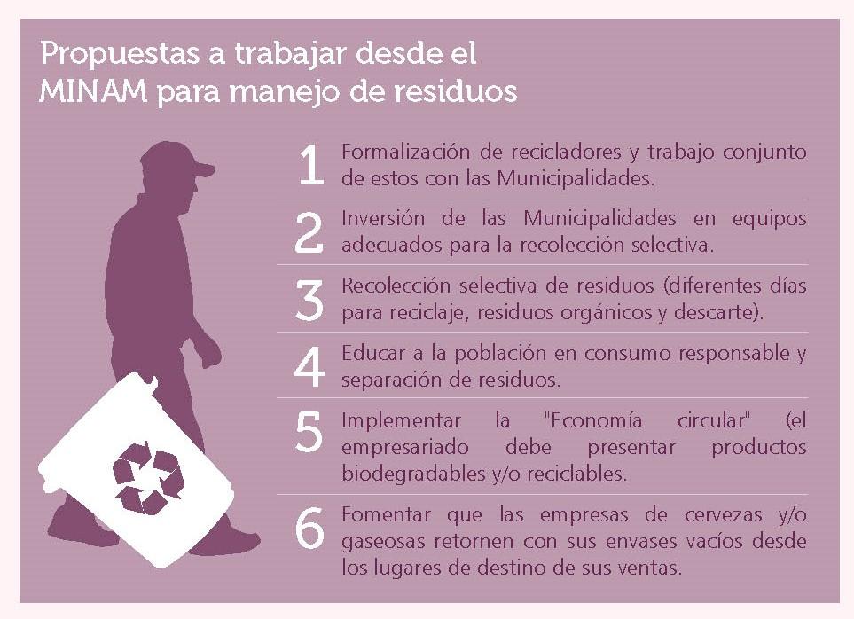 Reciclaje de Residuos - MINAM