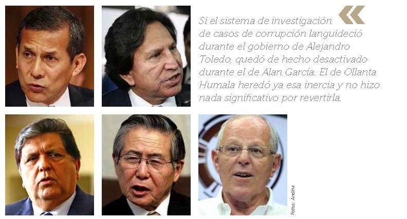 Corrupción en el Perú - gobiernos
